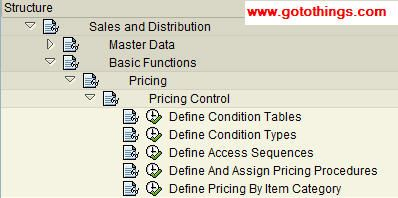 sales and distribution questionnaire Welcome to the sap erp sales and distribution feel free to create new entries or add to existing ones sap erp sales and distribution provides a complete sales management solution for a.