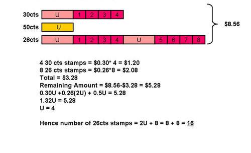P6 Maths Worksheets Algebra – P6 Maths Worksheets